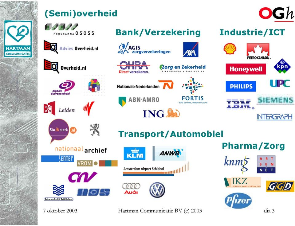 Transport/Automobiel Pharma/Zorg