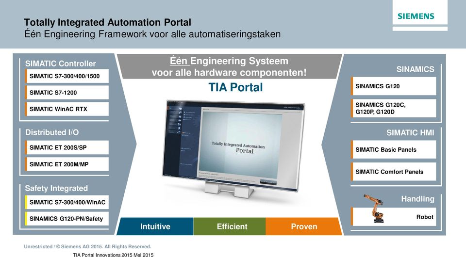 TIA Portal SINAMICS G120 SINAMICS G120C, G120P, G120D SINAMICS Distributed I/O SIMATIC ET 200S/SP SIMATIC ET 200M/MP Safety Integrated