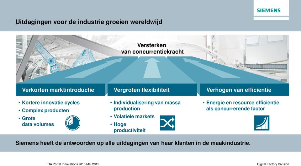 massa production Volatiele markets Hoge productiviteit Verhogen van efficientie Energie en resource