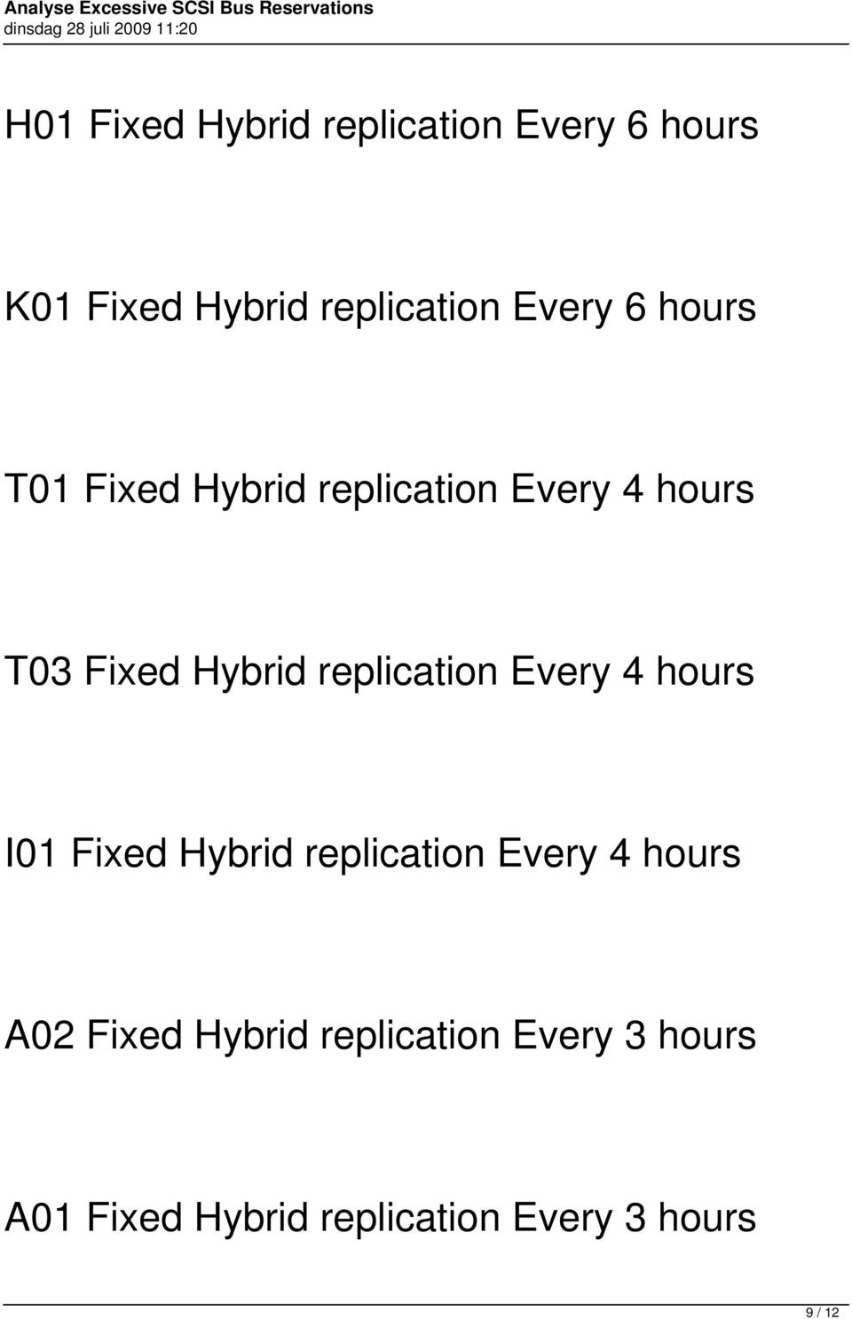 replication Every 4 hours I01 Fixed Hybrid replication Every 4 hours A02
