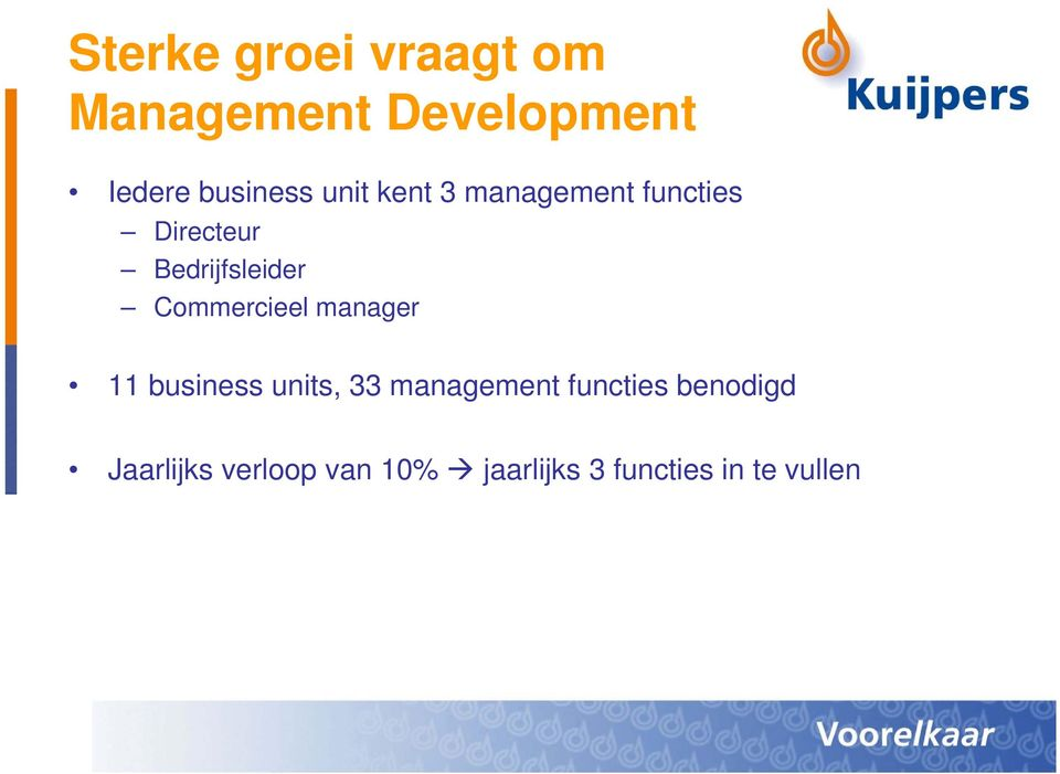 Commercieel manager 11 business units, 33 management functies