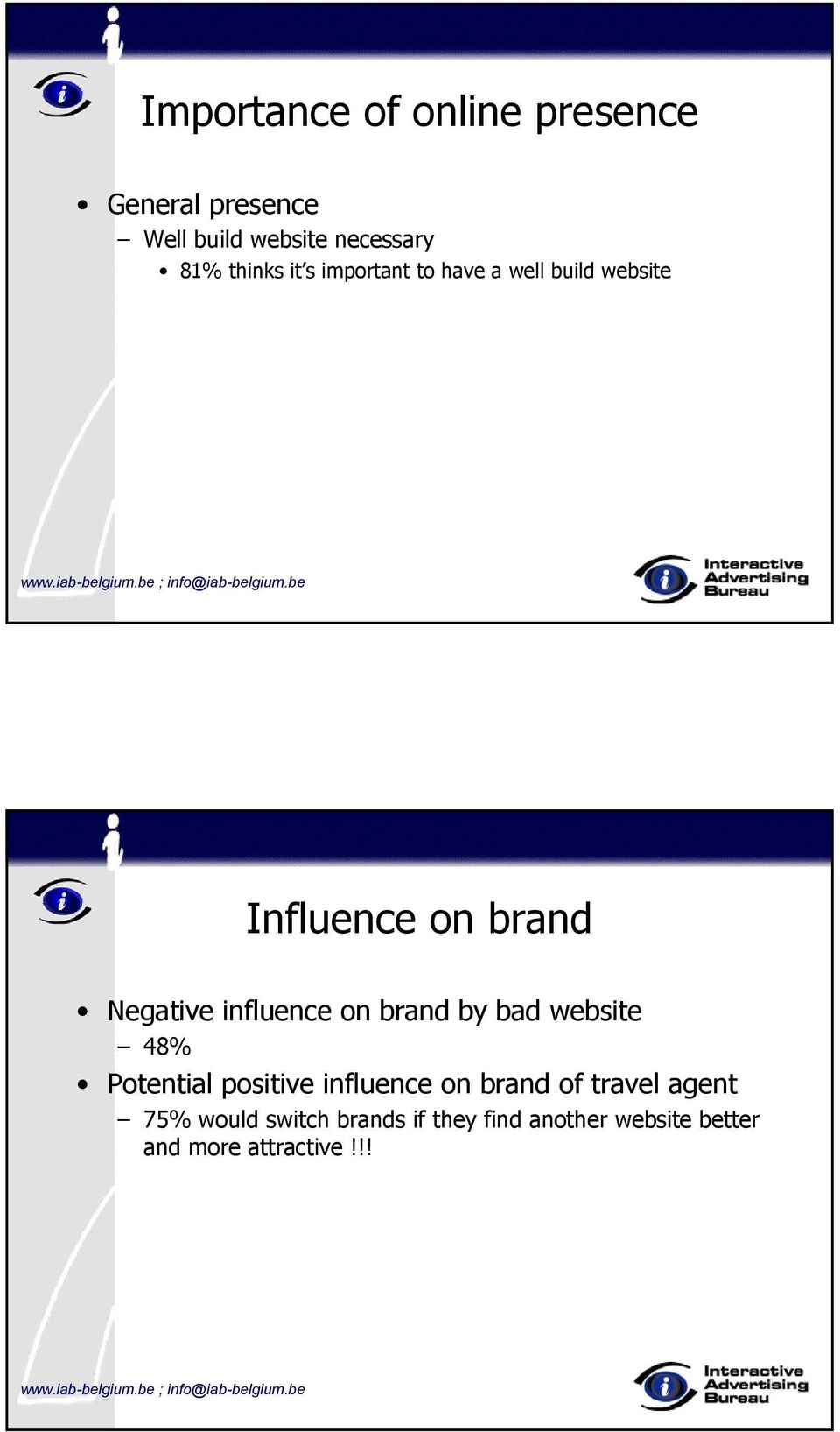 influence on brand by bad website 48% Potential positive influence on brand of