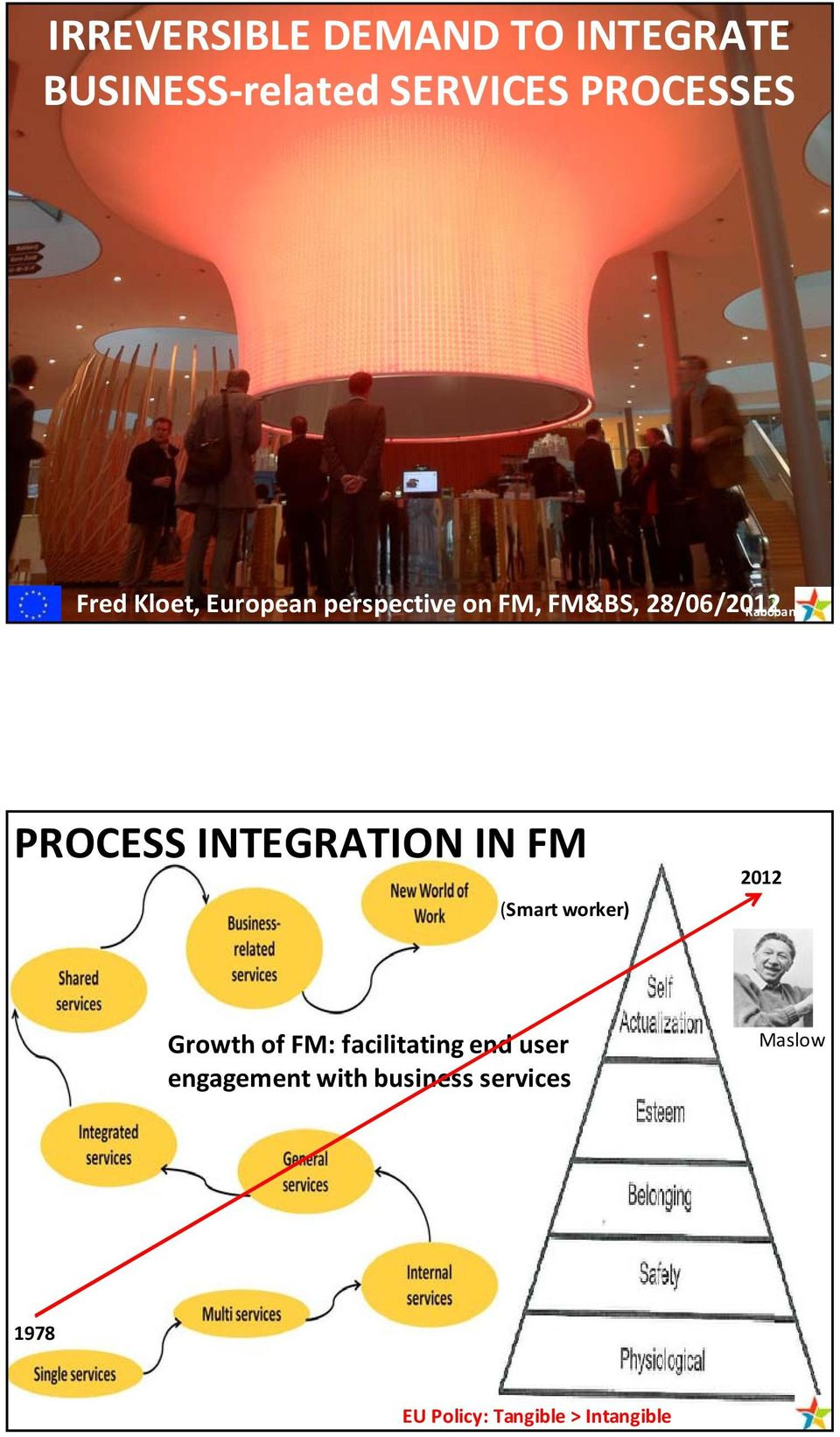 INTEGRATION IN FM (Smart worker) 2012 Growth of FM: facilitating end user