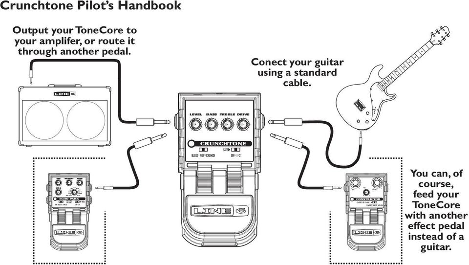 Pilot s Handbook Output your ToneCore to your amplifer, or route it through another pedal.