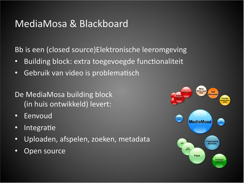 van video is problema4sch De MediaMosa building block (in huis