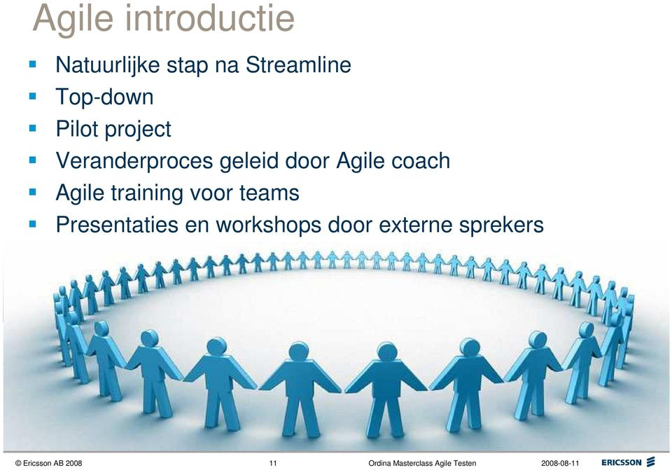 Agile coach Agile training voor teams Presentaties
