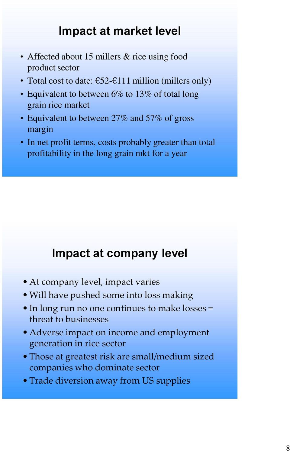 year Impact at company level At company level, impact varies Will have pushed some into loss making In long run no one continues to make losses = threat to businesses