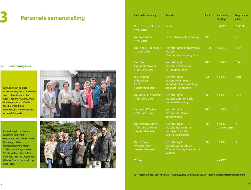 Ankie Hoefnagels Kenniskringlid promovenda HHM 0,6 FTE IC; IR 1 maart 2009 Docent Communicatiemanagement 3.1 Kenniskringleden Drs.
