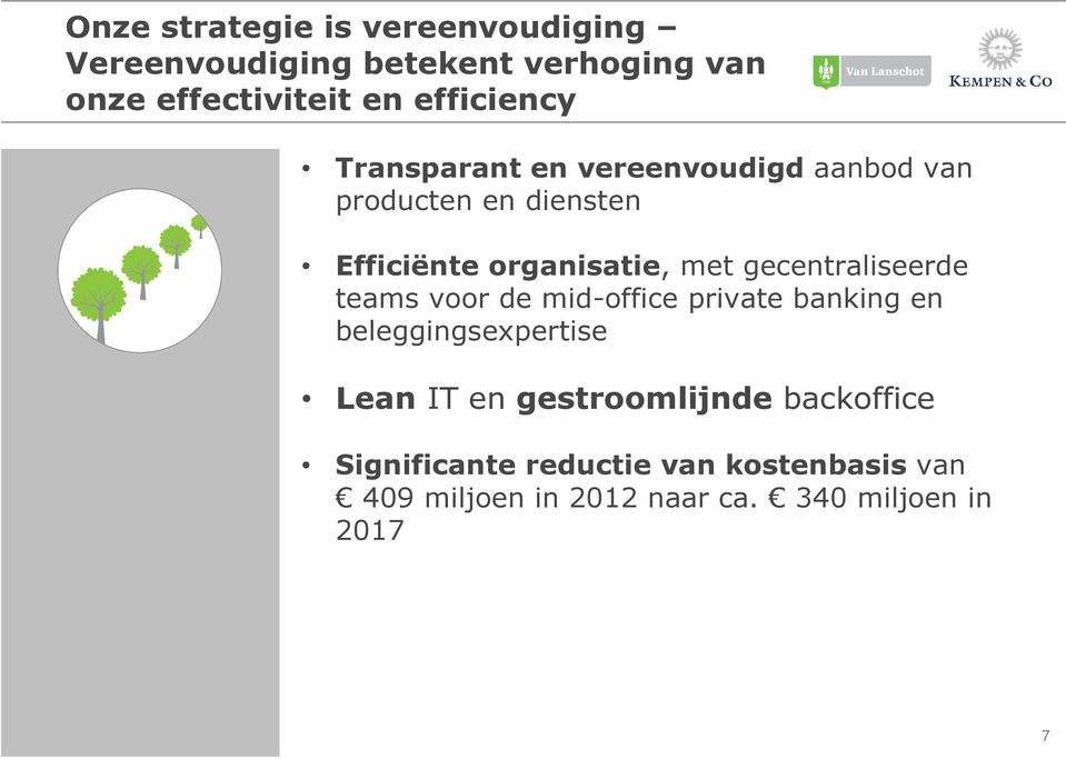 gecentraliseerde teams voor de mid-office private banking en beleggingsexpertise Lean IT en