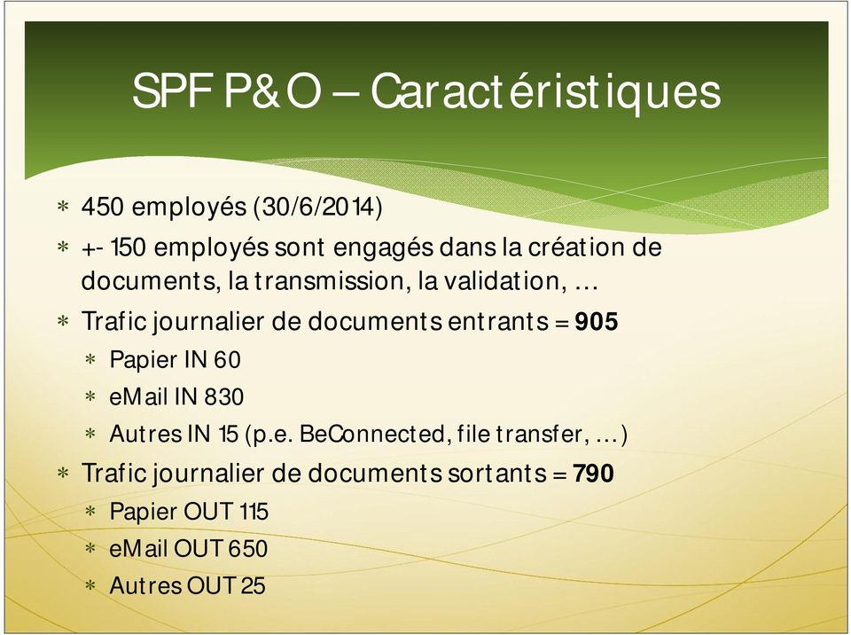 entrants = 905 Papier IN 60 email IN 830 Autres IN 15 (p.e. BeConnected, file transfer,