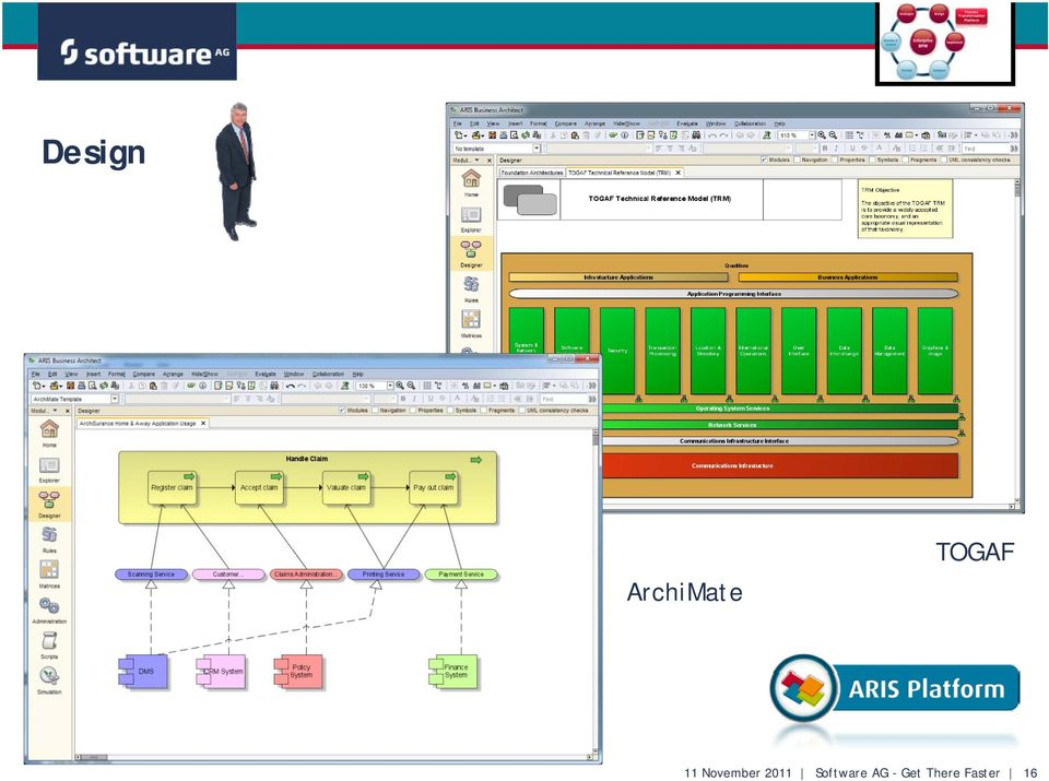 2011 Software AG -