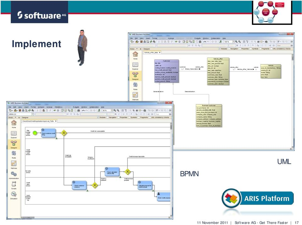 2011 Software AG