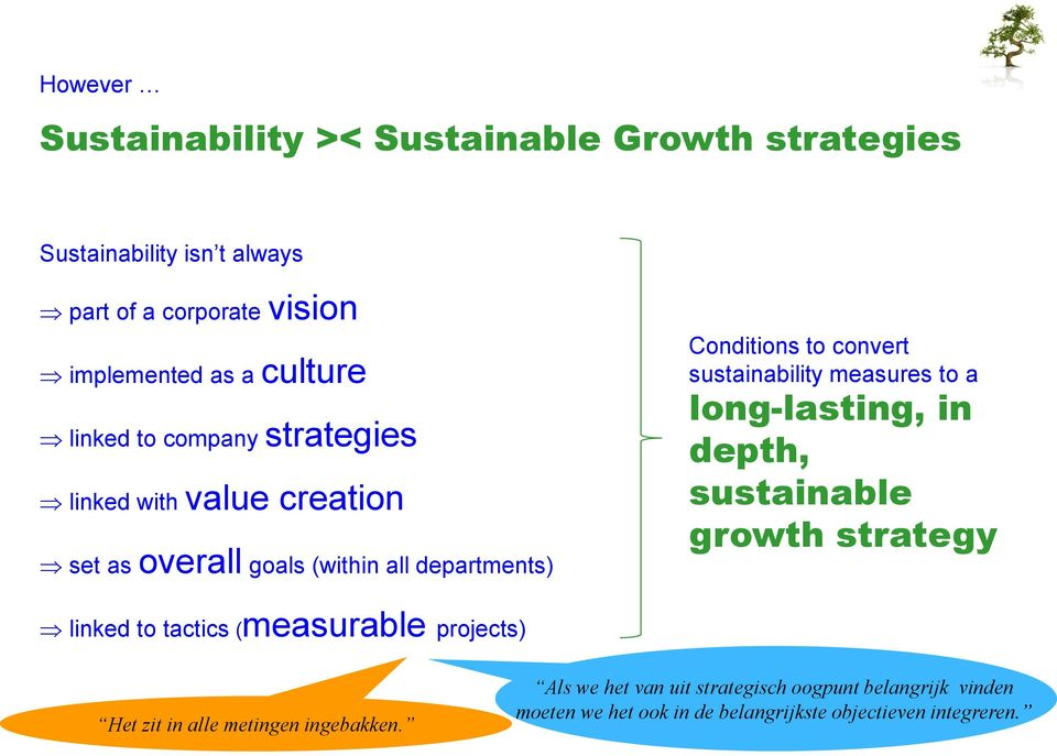 sustainability measures to a long-lasting, in depth, sustainable growth strategy linked to tactics (measurable projects) Het zit in