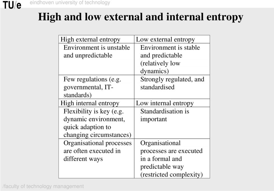 governmental, ITstandards) internal entropy Flexibility is key (e.g. dynamic environment, quick adaption to changing circumstances)