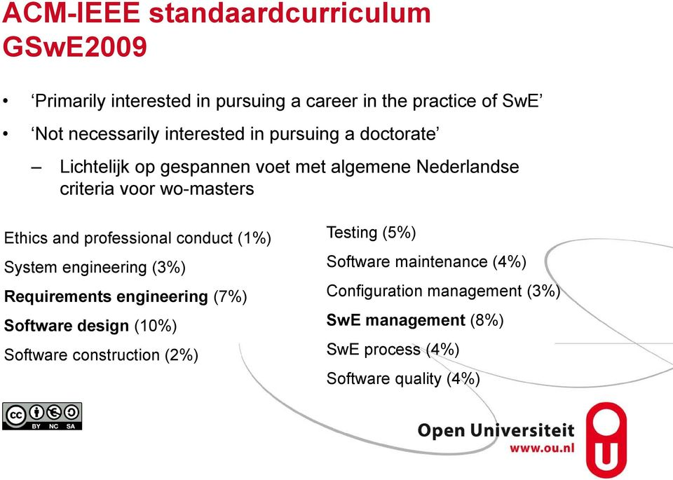 professional conduct (1%) System engineering (3%) Requirements engineering (7%) Software design (10%) Software construction