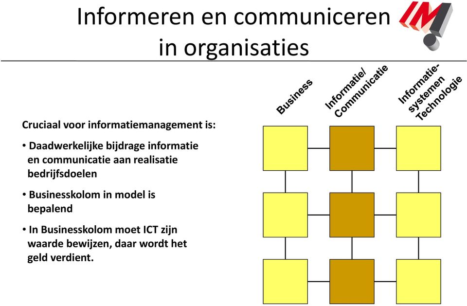 communicatie aan realisatie bedrijfsdoelen Businesskolom in model is