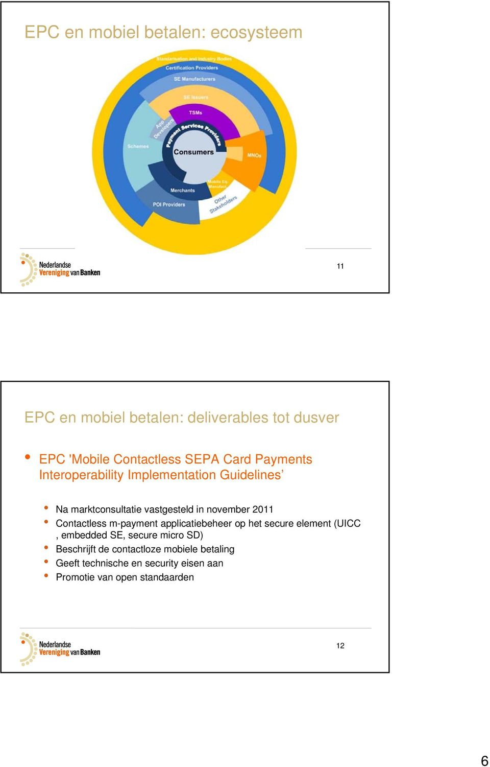 2011 Contactless m-payment applicatiebeheer op het secure element (UICC, embedded SE, secure micro SD)