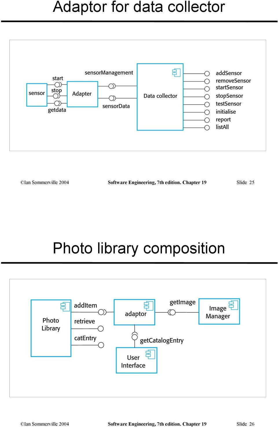 Chapter 19 Slide 25 Photo library composition Ian