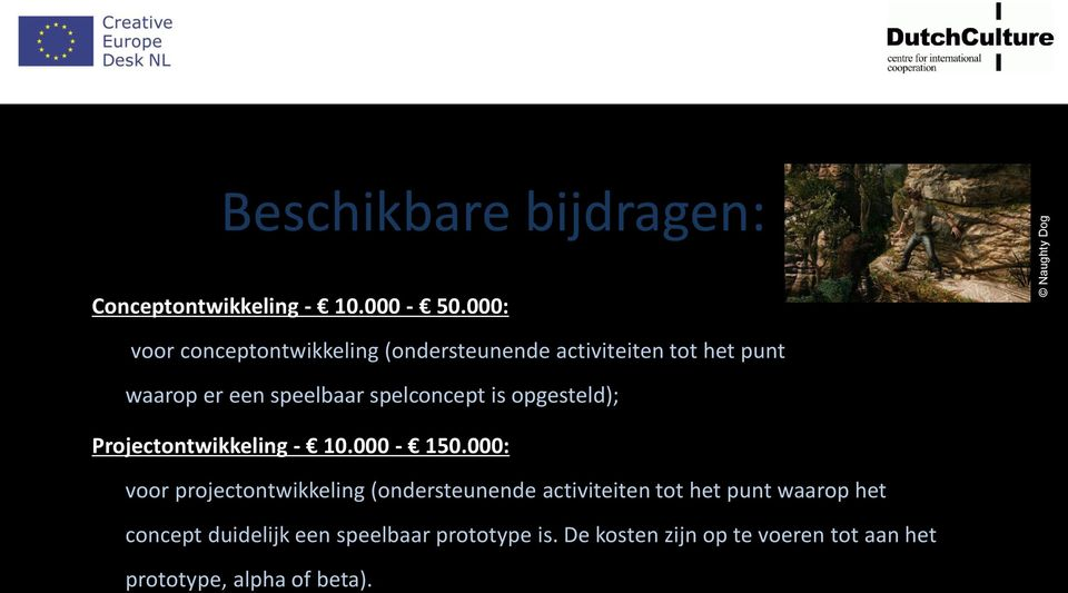 spelconcept is opgesteld); Projectontwikkeling - 10.000-150.