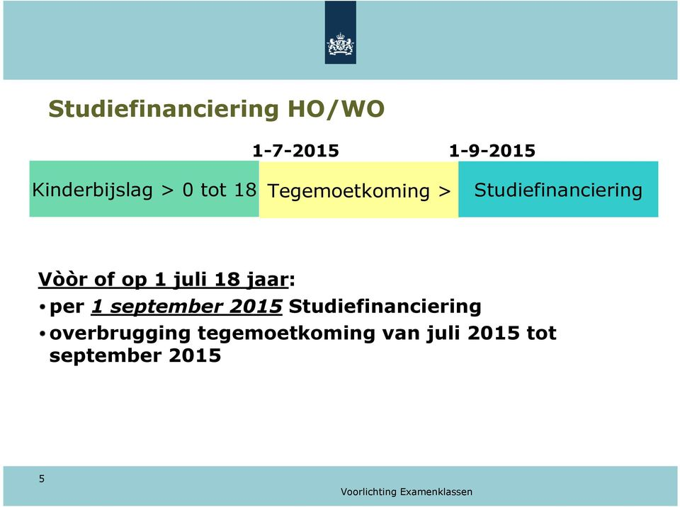 1 juli 18 jaar: per 1 september 2015 Studiefinanciering