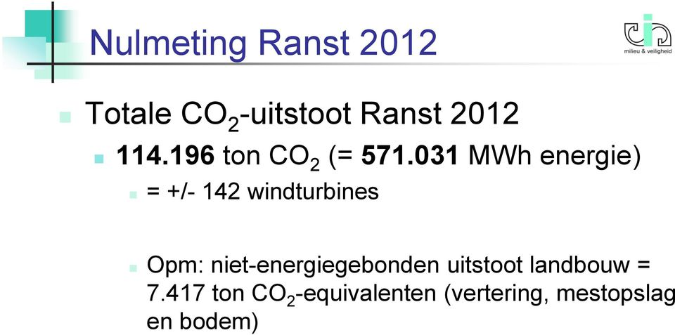 031 MWh energie) = +/- 142 windturbines Opm: