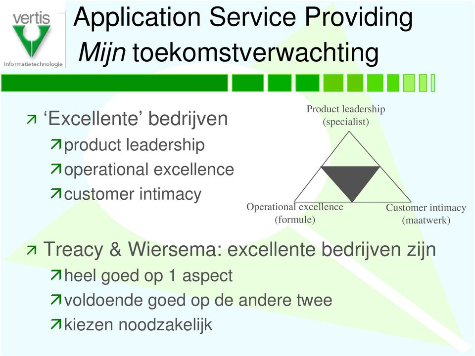 leadership (specialist) Customer intimacy (maatwerk) Treacy & Wiersema: