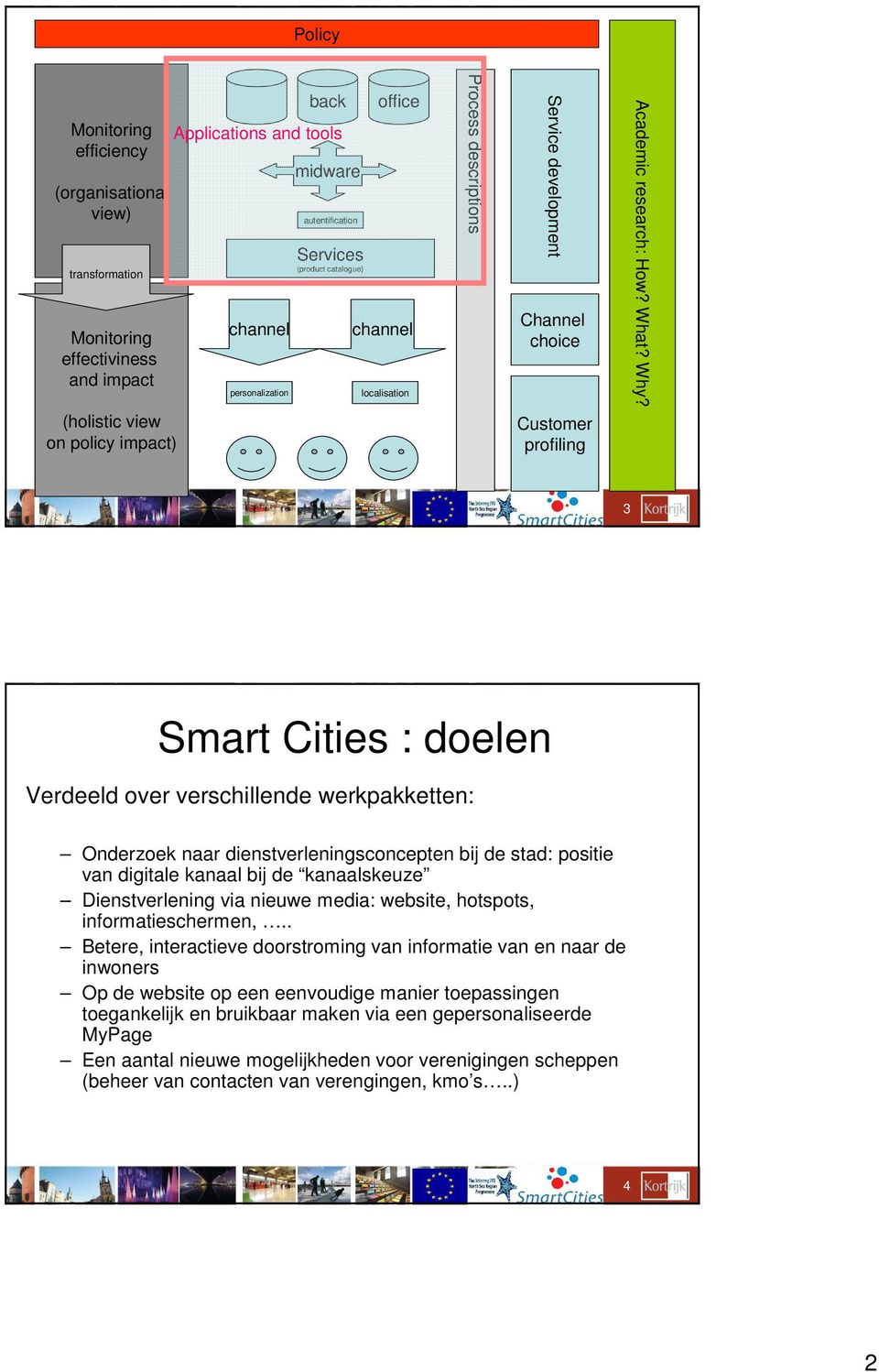 (holistic view on policy impact) Customer profiling 3 Smart Cities : doelen Verdeeld over verschillende werkpakketten: Onderzoek naar dienstverleningsconcepten bij de stad: positie van digitale