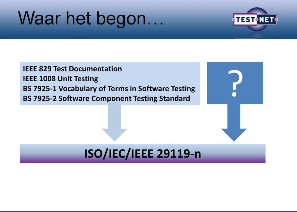 of Terms in Software Testing BS 7925-2