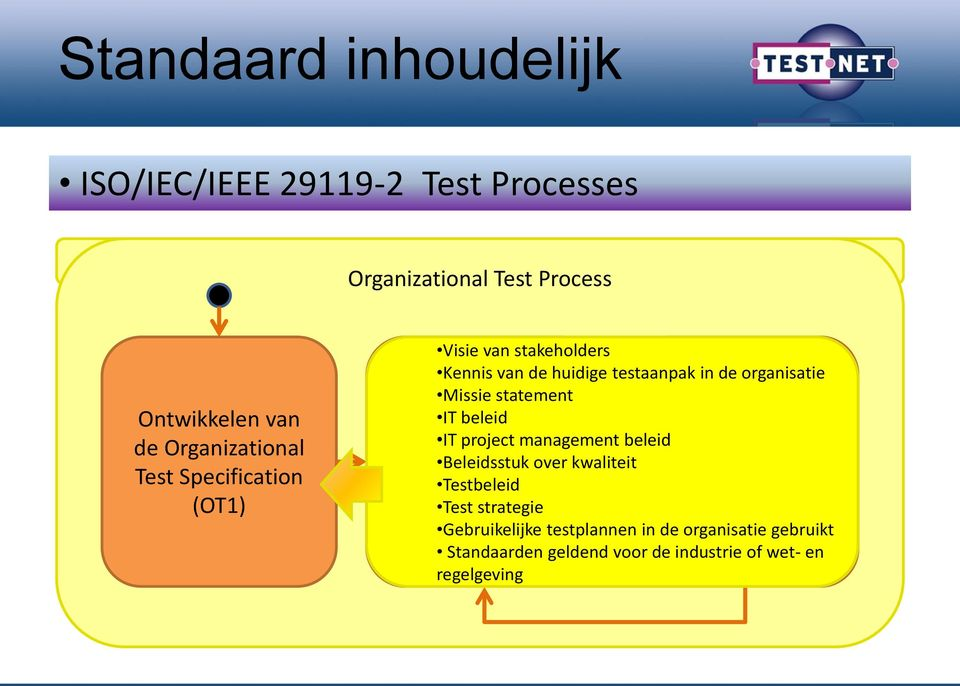 Organizational Test Specification monitoren Testbeleid en Test strategie controleren (OT2) IT project management beleid Beleidsstuk over kwaliteit
