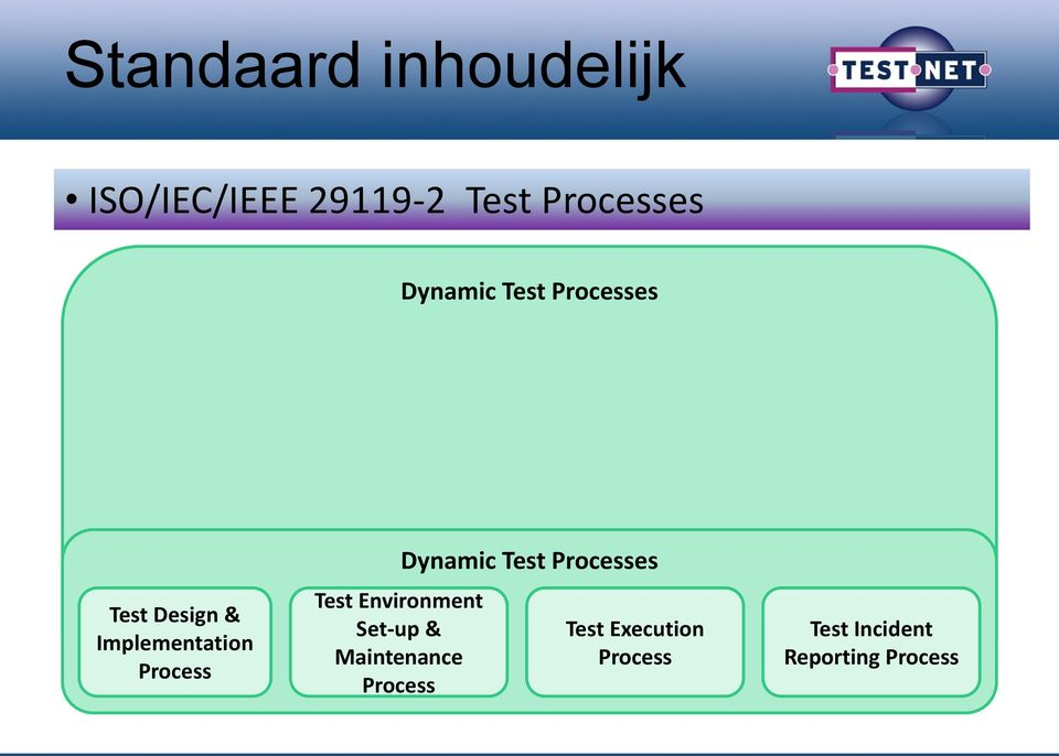 Test Environment Set-up & Maintenance Process Dynamic Test