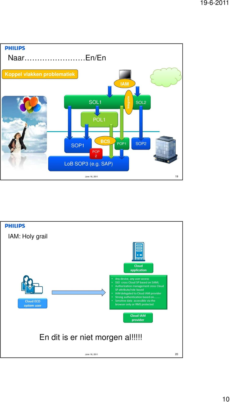 SAP) POP1 SOP2 19 IAM: Holy grail Cloud application Cloud ECO system user Any device, any user access SSO cross Cloud SP