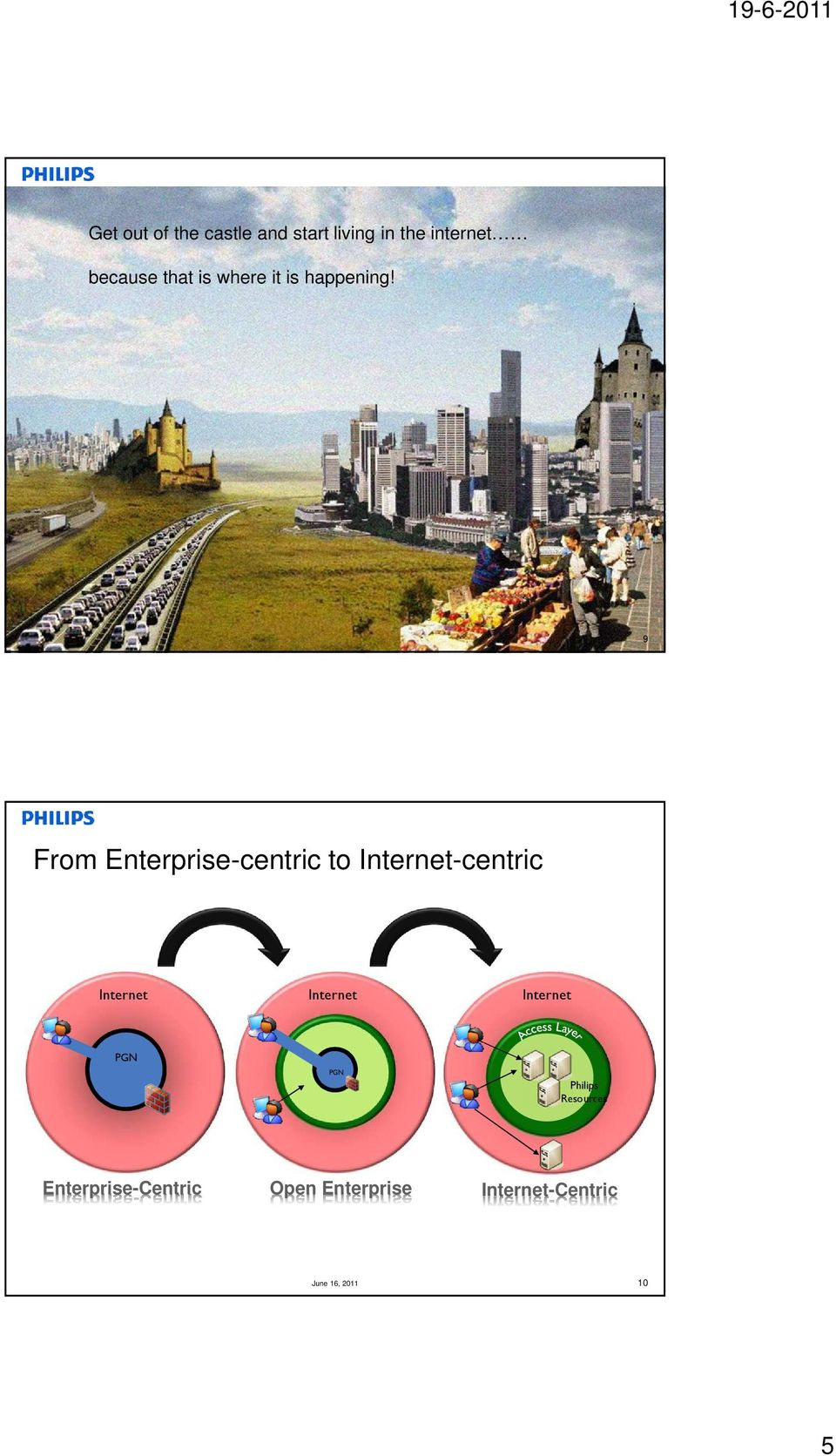 9 From Enterprise-centric to Internet-centric Internet