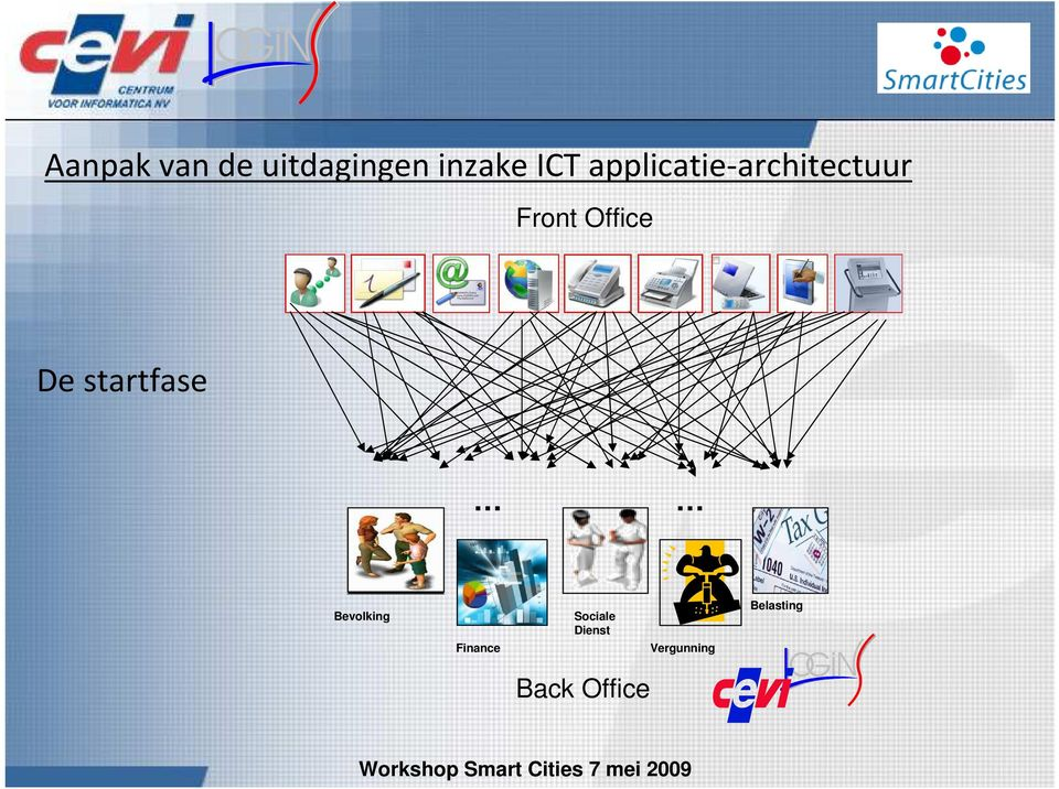 applicatie-architectuur Front