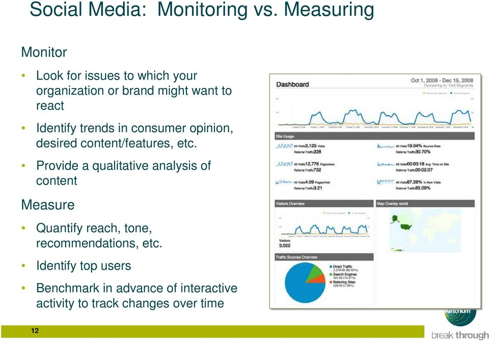 Identify trends in consumer opinion, desired content/features, etc.