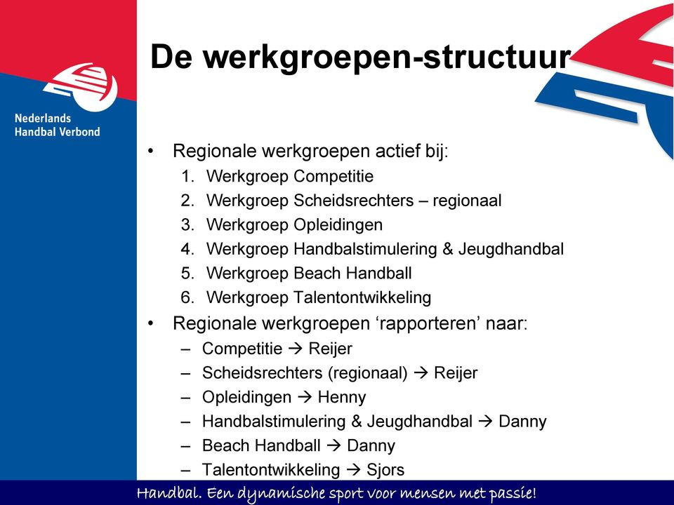 Werkgroep Beach Handball 6.