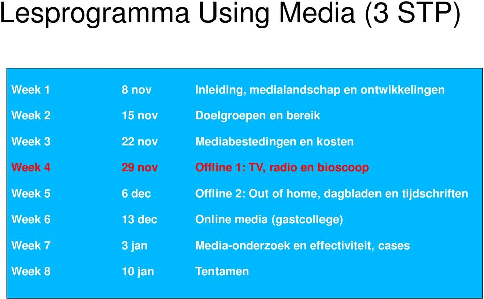radio en bioscoop Week 5 6 dec Offline 2: Out of home, dagbladen en tijdschriften Week 6 13 dec