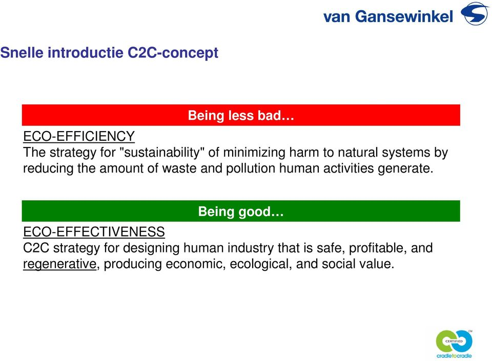 pollution human activities generate.