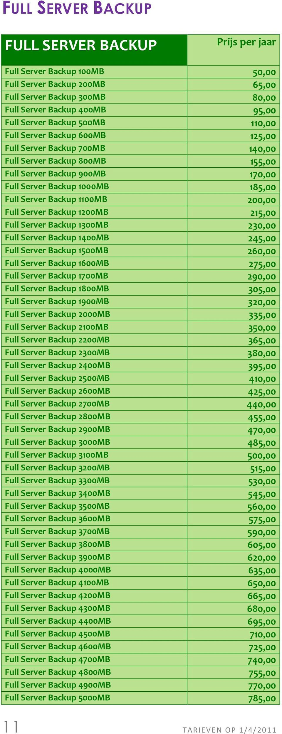 200,00 Full Server Backup 1200MB 215,00 Full Server Backup 1300MB 230,00 Full Server Backup 1400MB 245,00 Full Server Backup 1500MB 260,00 Full Server Backup 1600MB 275,00 Full Server Backup 1700MB