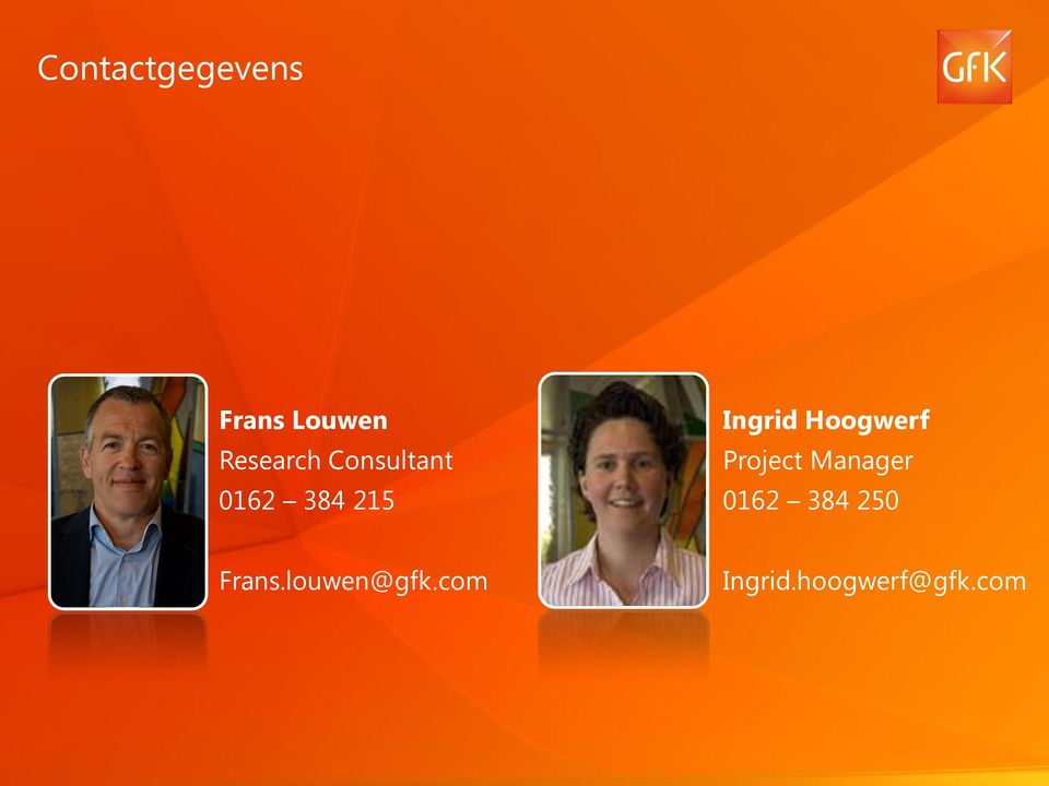 Hoogwerf Project Manager 0162 384 250