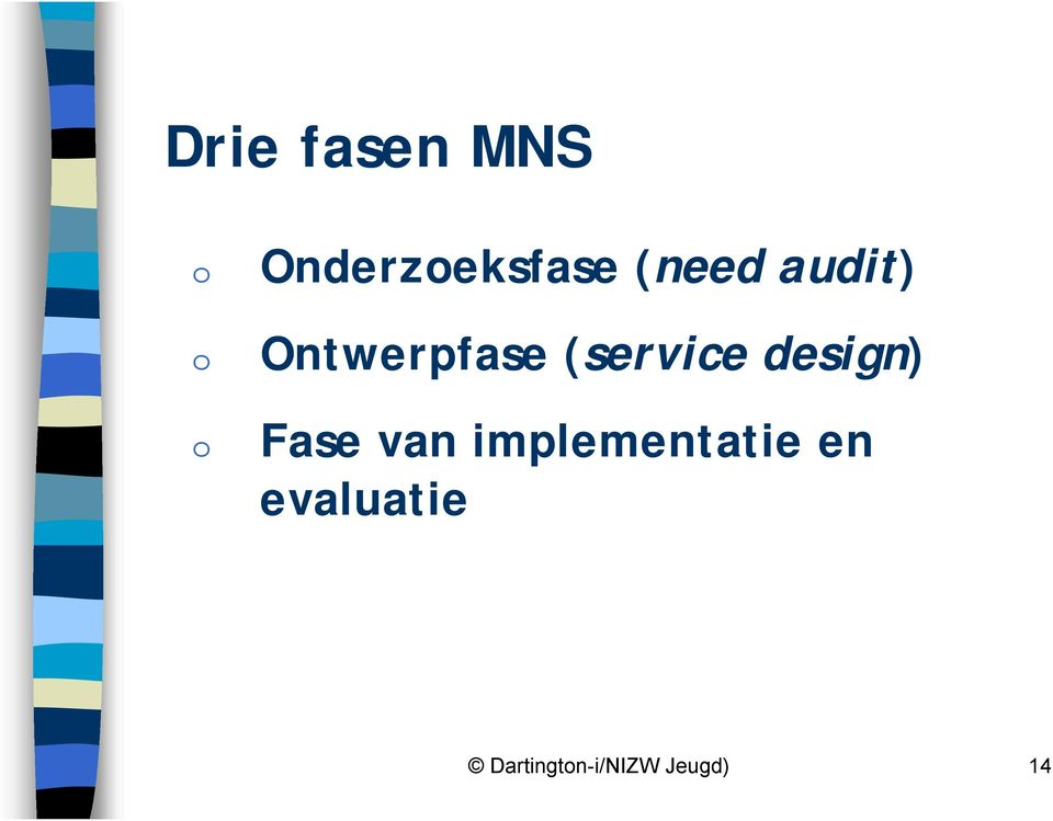 design) Fase van implementatie en