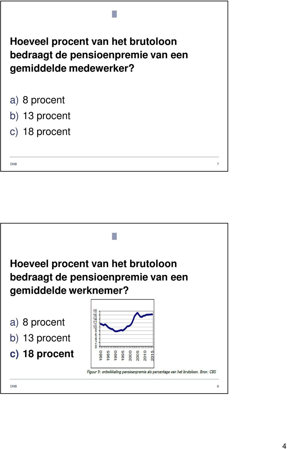 a) 8 procent b) 13 procent c) 18 procent 7 Antwoord 3 Hoeveel procent