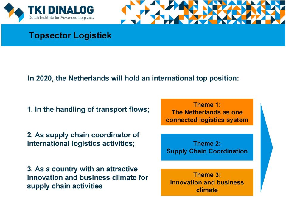 2. As supply chain coordinator of international logistics activities; 3.