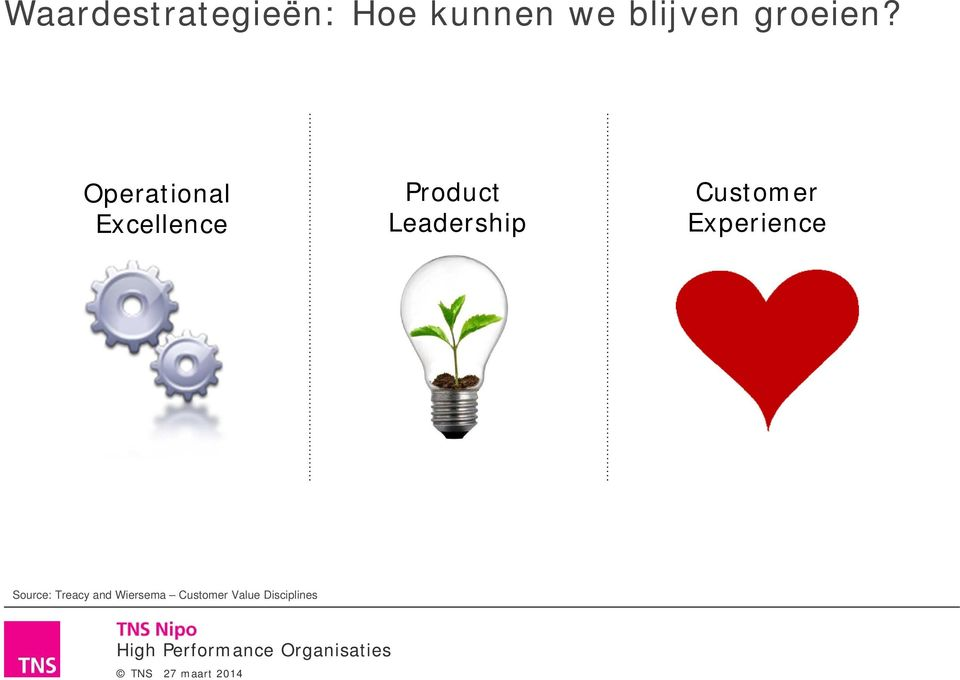 Operational Excellence Product Leadership