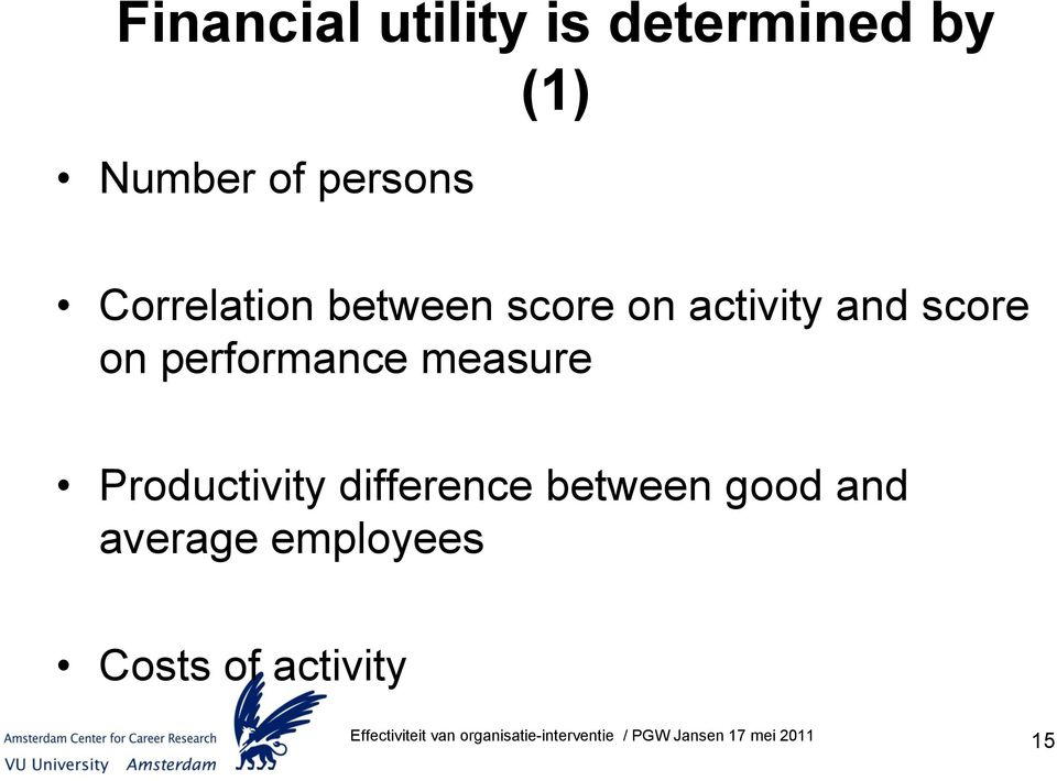 and score on performance measure Productivity