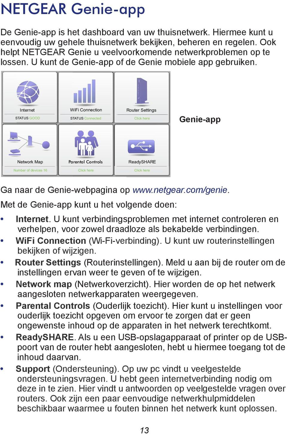 Internet STATUS GOOD WiFi Connection STATUS Connected Router Settings Click here Genie-app Network Map Parental Controls ReadySHARE Number of devices 16 Click here Click here Ga naar de