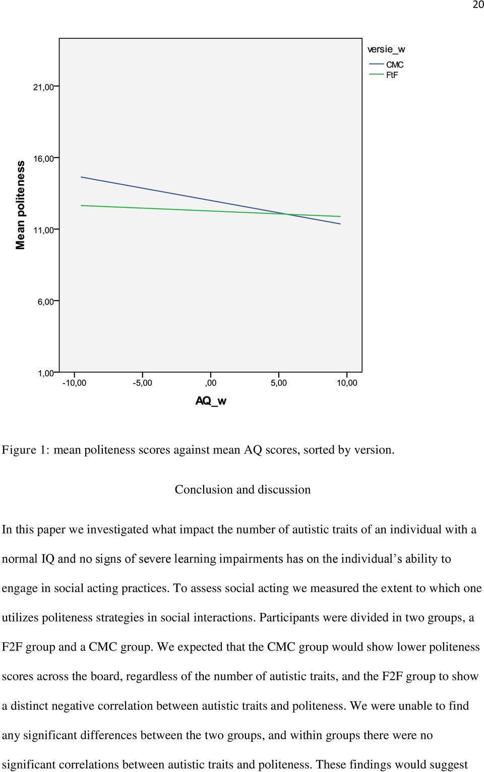 research on cmc and f2f The relations of communication skills in face-to-face and computer-mediated communication to investigate the relations of f2f and cmc skills.