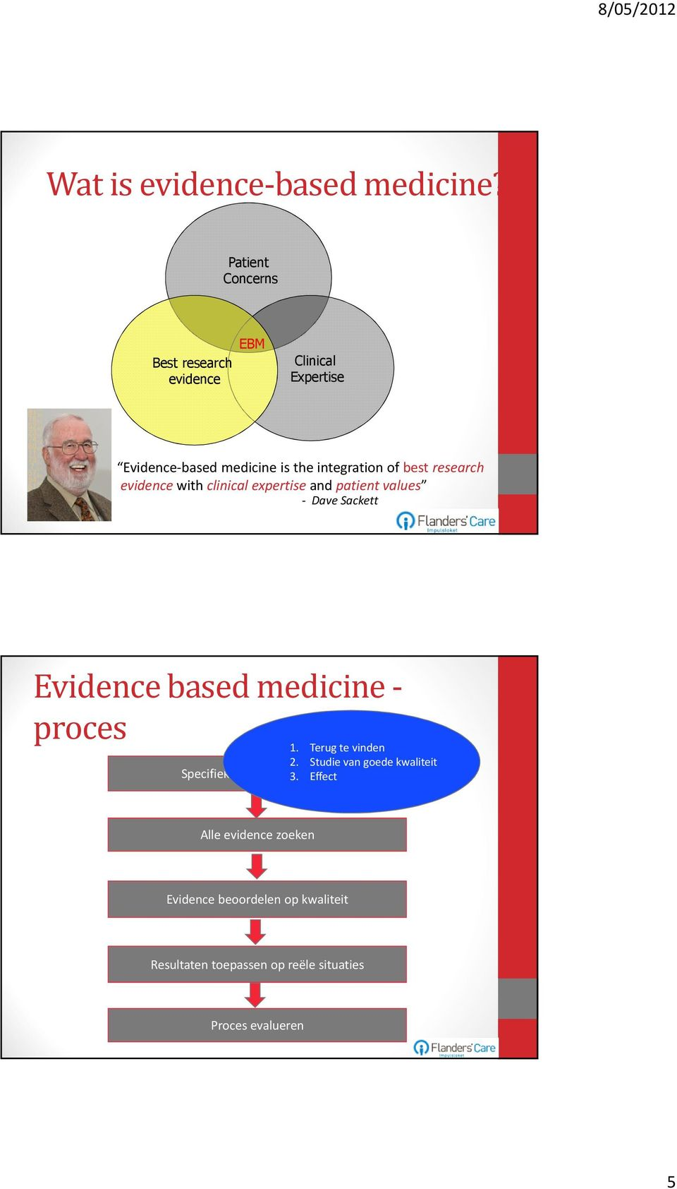 best research evidencewith clinical expertiseand patient values - Dave Sackett Evidence based medicine - proces