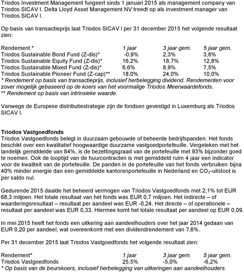16,2% 18,7% 12,8% Triodos Sustainable Mixed Fund (Z-dis)* 6,6% 8,9% 7,5% Triodos Sustainable Pioneer Fund (Z-cap)** 18,0% 24,0% 10,0% * Rendement op basis van transactieprijs, inclusief herbelegging