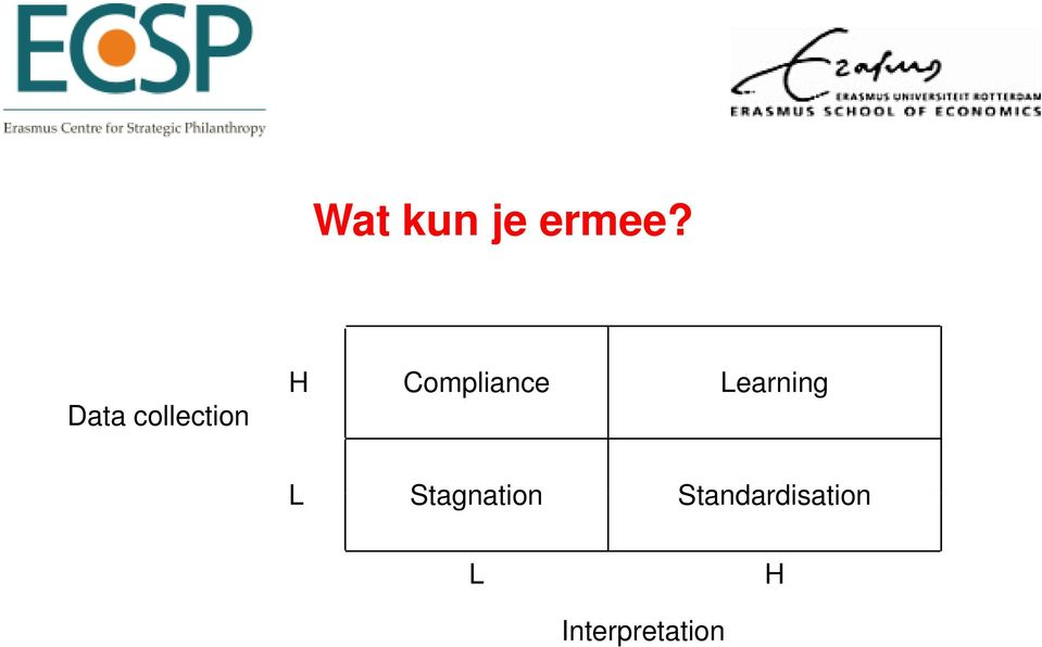 Compliance Learning L