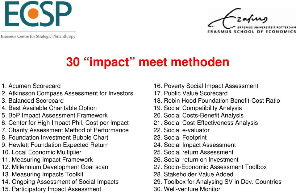 Measuring Impact Framework 12. Millennium Development Goal scan 13. Measuring Impacts Toolkit 14. Ongoing Assessment of Social Impacts 15. Participatory Impact Assessment 16.